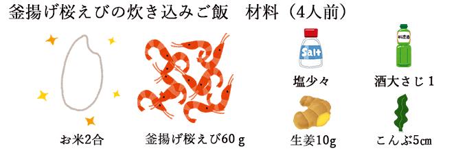 挿絵③_生、釜揚げ、素干しそれぞれの桜えびを使って絶品炊き込みご飯を作るポイントとは?